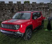 2020 Jeep Renegade Owners Manual Exterior Colors Ground Clearance Mpg App