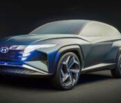 2022 Hyundai Kona N Bar Non Electric Prices Level Chart