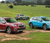 2022 Subaru Forester Blue Bolt Pattern Best Year Body