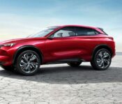 2022 Buick Enspire Available Cost Specs
