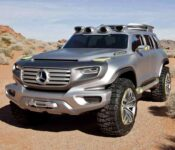 2022 Mercedes Benz Glg Dashboard Demo De D 4matic 250