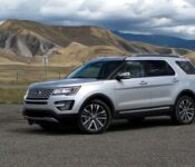 2022 Ford Explorer Hybrid Release Date Limited 2021 System