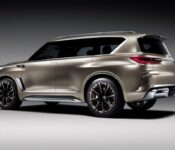What Does The Nissan Patrol 2020 Model Look Like